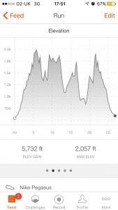 160910-dartmoor-high-groung-maratuon-elevation